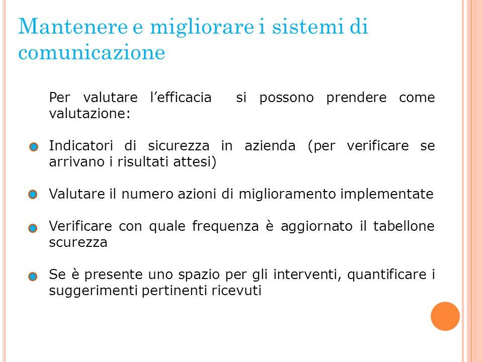 Mantenere e migliorare i sistemi di comunicazione Per valutare lefficacia si possono prendere come valutazione: Indicatori di sicurezza in azienda (pe