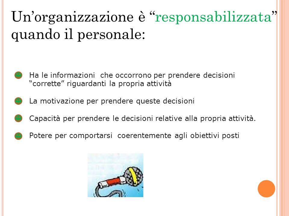 Ha le informazioni che occorrono per prendere decisioni corrette riguardanti la propria attività La motivazione per prendere queste decisioni Capacità