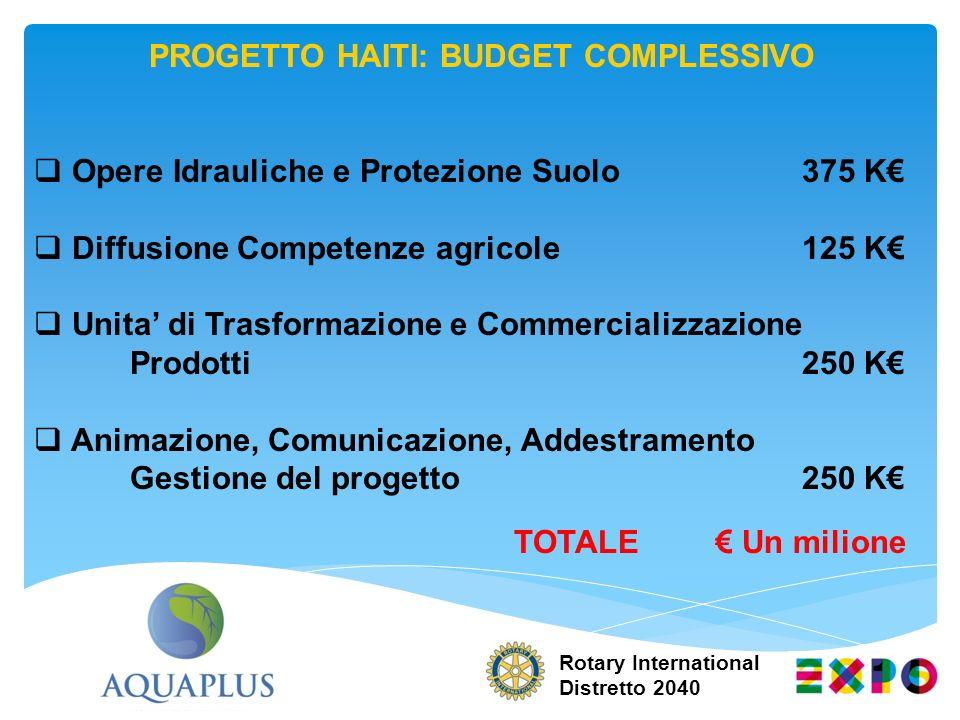 Rotary International Distretto 2040 PROGETTO HAITI: BUDGET COMPLESSIVO Opere Idrauliche e Protezione Suolo375 K Diffusione Competenze agricole125 K Un