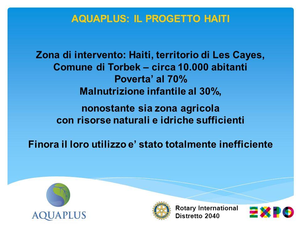 AQUAPLUS: IL PROGETTO HAITI Zona di intervento: Haiti, territorio di Les Cayes, Comune di Torbek – circa 10.000 abitanti Poverta al 70% Malnutrizione