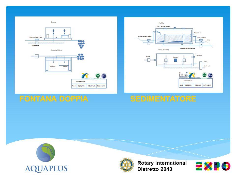Rotary International Distretto 2040 Questo progetto persegue un obiettivo di ECCELLENZA ROTARIANA su tre aspetti: 1.LOGGETTO 2.LA METODOLOGIA DI LAVORO 3.LUTILIZZO DELLE RISORSE