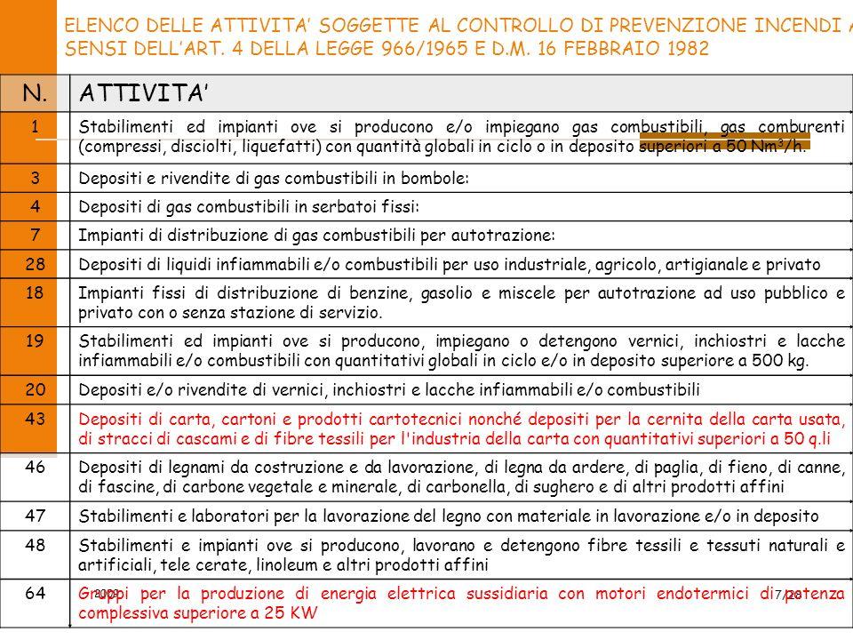 2009 7/28 ELENCO DELLE ATTIVITA SOGGETTE AL CONTROLLO DI PREVENZIONE INCENDI AI SENSI DELLART.