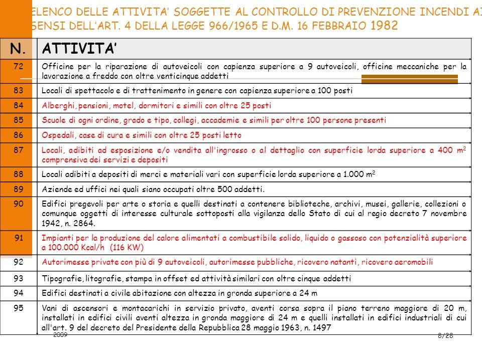 2009 8/28 ELENCO DELLE ATTIVITA SOGGETTE AL CONTROLLO DI PREVENZIONE INCENDI AI SENSI DELLART.