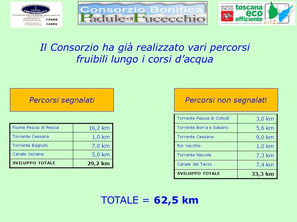 Il Consorzio ha già realizzato vari percorsi fruibili lungo i corsi dacqua Fiume Pescia di Pescia 16,2 km Torrente Cessana 1,0 km Torrente Bagnolo 7,0