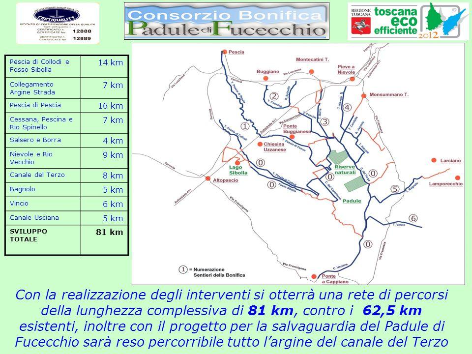Con la realizzazione degli interventi si otterrà una rete di percorsi della lunghezza complessiva di 81 km, contro i 62,5 km esistenti, inoltre con il