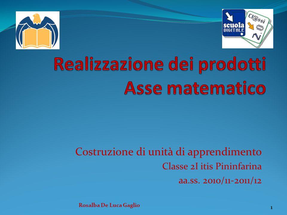 Costruzione di unità di apprendimento Classe 2I itis Pininfarina aa.ss. 2010/11-2011/12 1 Rosalba De Luca Gaglio