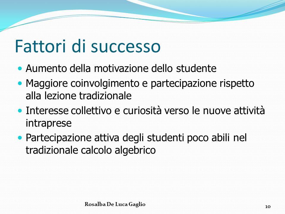 Fattori di successo Aumento della motivazione dello studente Maggiore coinvolgimento e partecipazione rispetto alla lezione tradizionale Interesse col