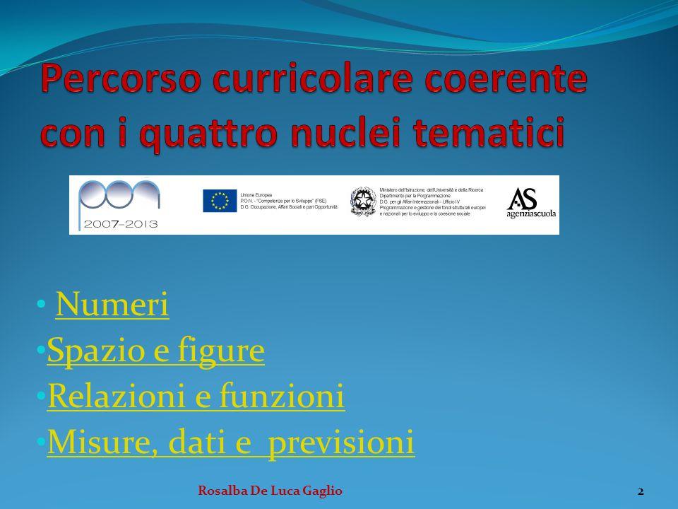 Numeri Spazio e figure Relazioni e funzioni Misure, dati e previsioni 2Rosalba De Luca Gaglio