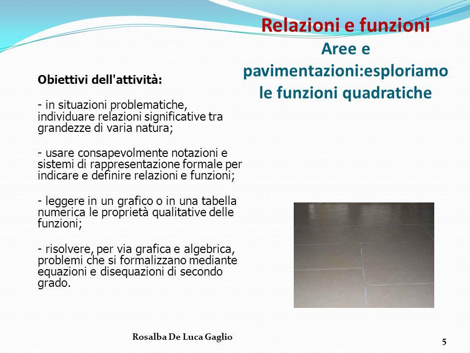 Relazioni e funzioni Aree e pavimentazioni:esploriamo le funzioni quadratiche Obiettivi dell'attività: - in situazioni problematiche, individuare rela