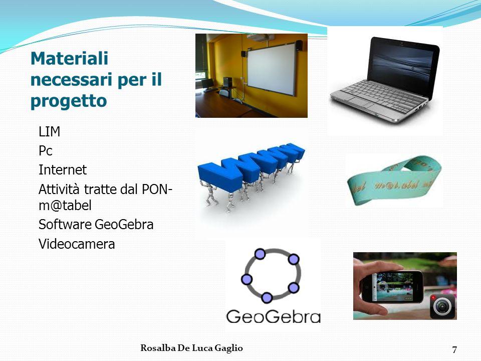 Materiali necessari per il progetto LIM Pc Internet Attività tratte dal PON- m@tabel Software GeoGebra Videocamera Rosalba De Luca Gaglio7