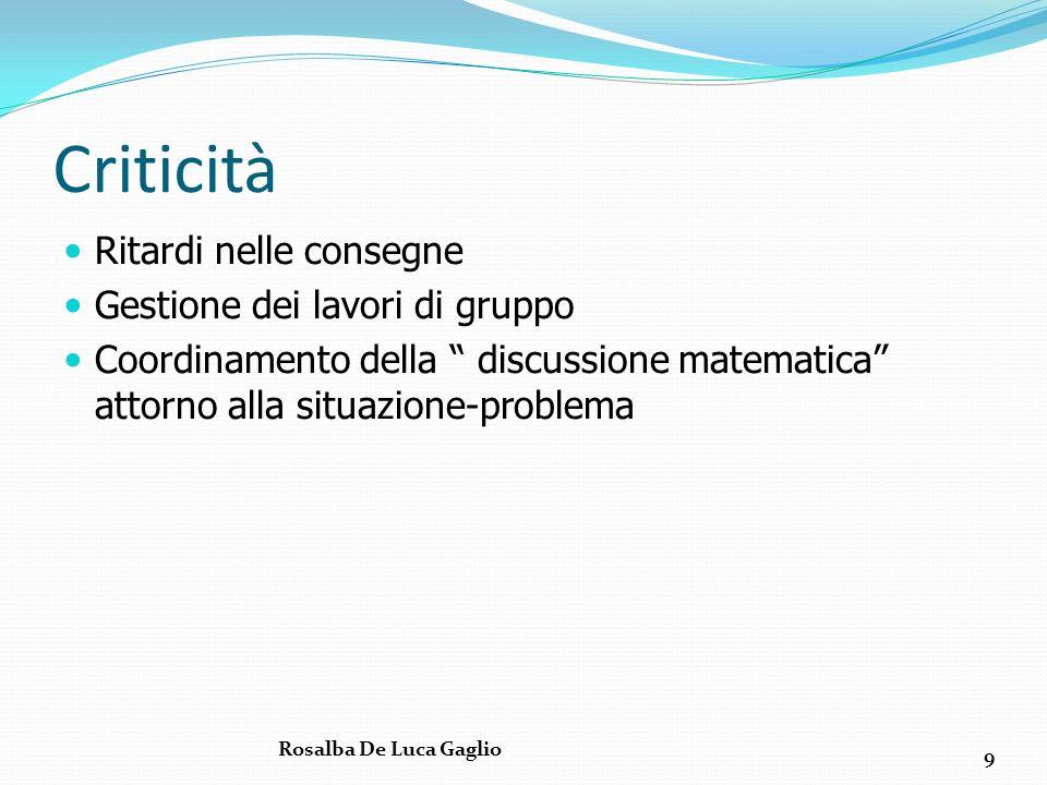 Criticità Ritardi nelle consegne Gestione dei lavori di gruppo Coordinamento della discussione matematica attorno alla situazione-problema 9 Rosalba D