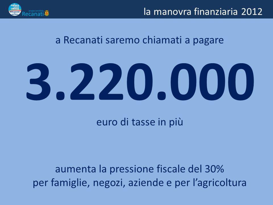 la manovra finanziaria 2012 a Recanati saremo chiamati a pagare 3.220.000 euro di tasse in più aumenta la pressione fiscale del 30% per famiglie, negozi, aziende e per lagricoltura