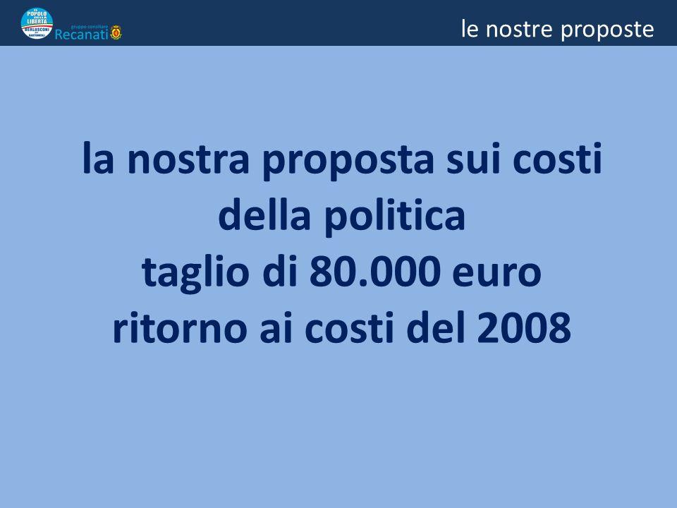 le nostre proposte la nostra proposta sui costi della politica taglio di 80.000 euro ritorno ai costi del 2008