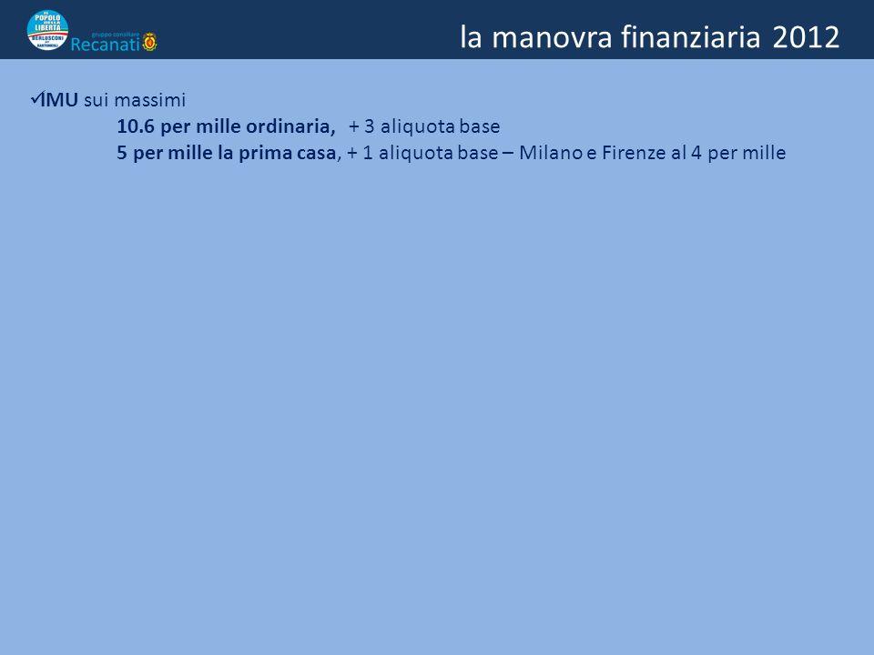 la manovra finanziaria 2012 IMU sui massimi 10.6 per mille ordinaria, + 3 aliquota base 5 per mille la prima casa, + 1 aliquota base – Milano e Firenze al 4 per mille IRPEF al massimo dallo 0,7% si passa allo 0,8% - massimo consentito