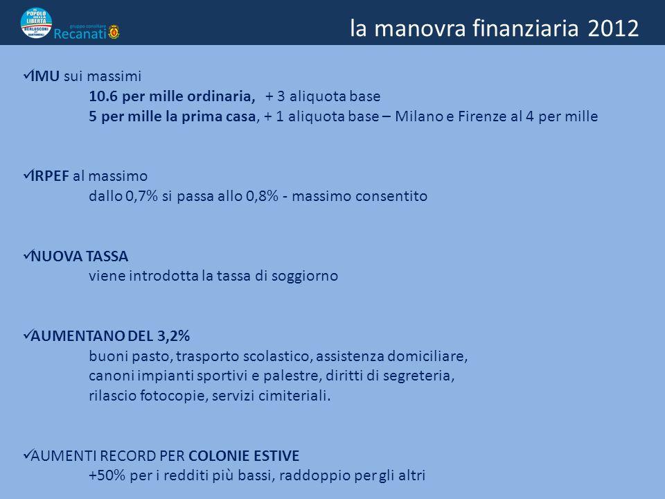 la manovra finanziaria 2012 dettaglio tassazione 2012 rispetto al 2011