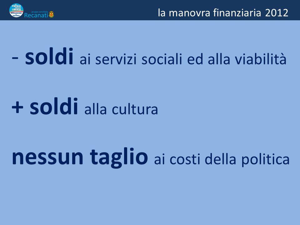 la manovra finanziaria 2012 SERVIZI SOCIALI - 146.000 euro rispetto al 2011 (-6%)
