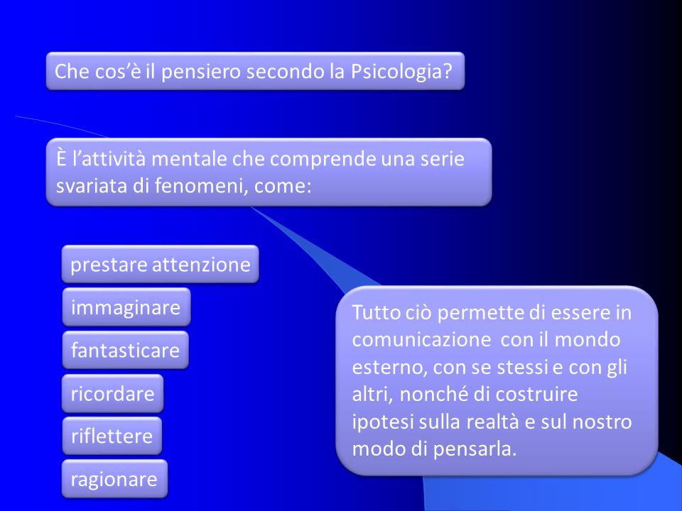 In Psicologia esistono diverse concezioni su Pensiero e Linguaggio che fanno capo ad altrettante scuole Pensiero intuitivo e pensiero logico (J.