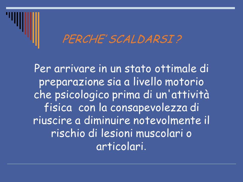 PRINCIPI GENERALI 1.Aumentare progressivamente l intensità degli esercizi 2.