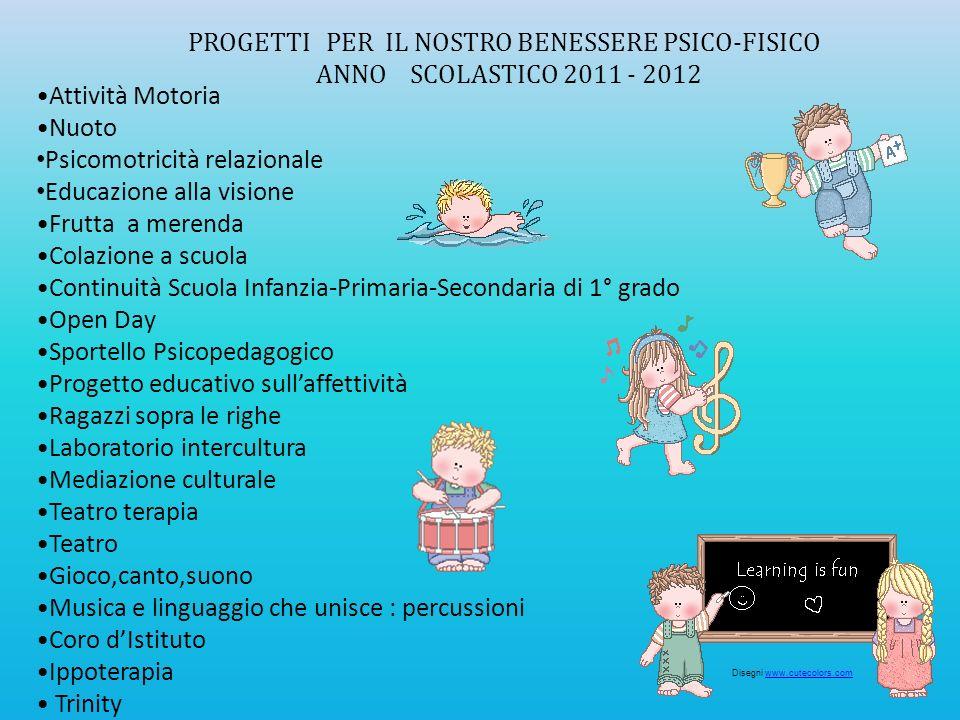 ATTIVITA MOTORIA 10 lezioni cl.1°- 2° 12 lezioni cl.