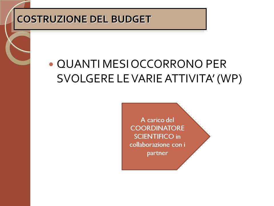 QUANTI MESI OCCORRONO PER SVOLGERE LE VARIE ATTIVITA (WP) COSTRUZIONE DEL BUDGET A carico del COORDINATORE SCIENTIFICO in collaborazione con i partner