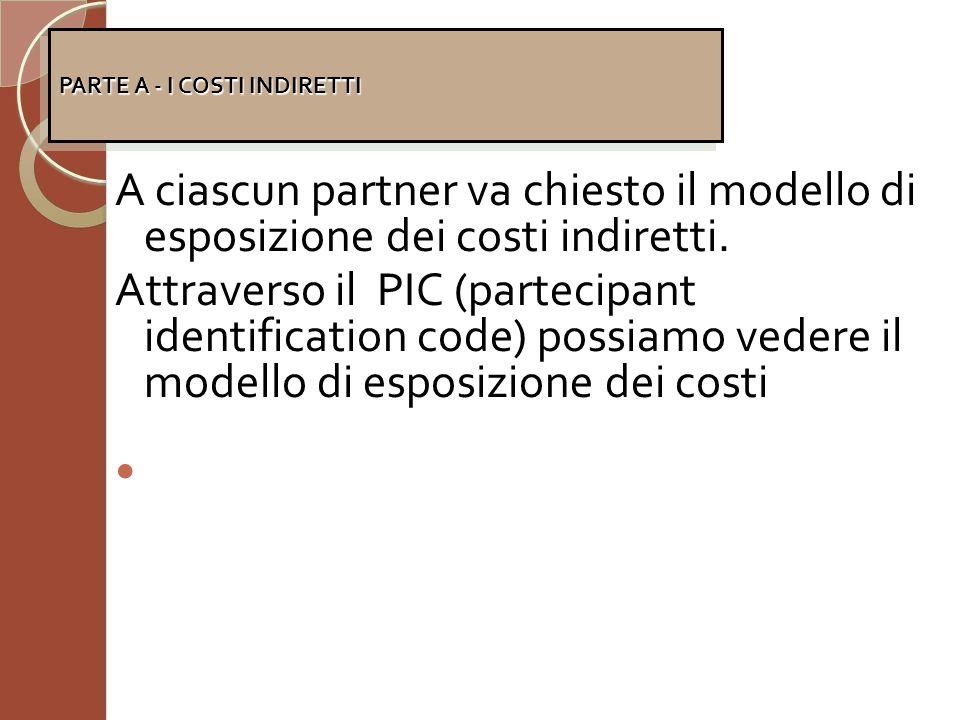 A ciascun partner va chiesto il modello di esposizione dei costi indiretti. Attraverso il PIC (partecipant identification code) possiamo vedere il mod