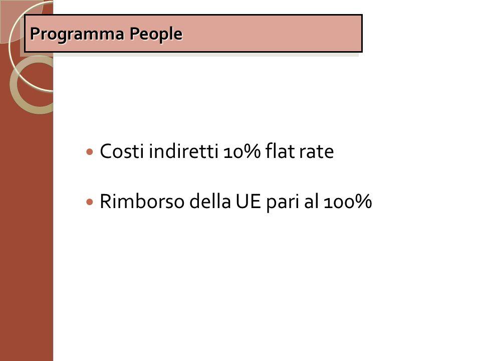Costi indiretti 10% flat rate Rimborso della UE pari al 100% Programma People