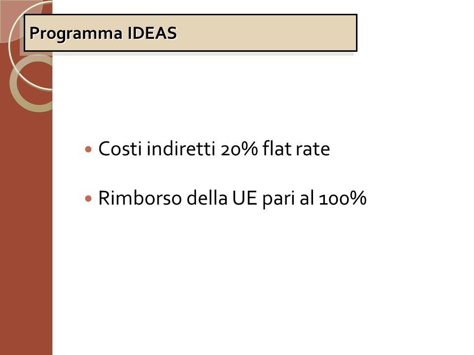 Costi indiretti 20% flat rate Rimborso della UE pari al 100% Programma IDEAS
