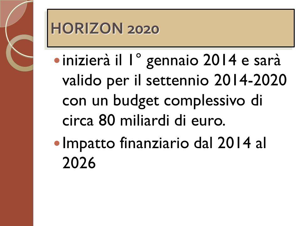 inizierà il 1° gennaio 2014 e sarà valido per il settennio 2014-2020 con un budget complessivo di circa 80 miliardi di euro. Impatto finanziario dal 2