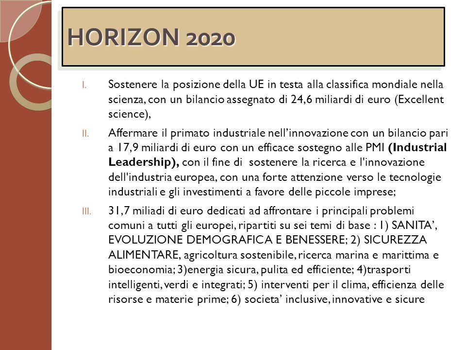 I. Sostenere la posizione della UE in testa alla classifica mondiale nella scienza, con un bilancio assegnato di 24,6 miliardi di euro (Excellent scie