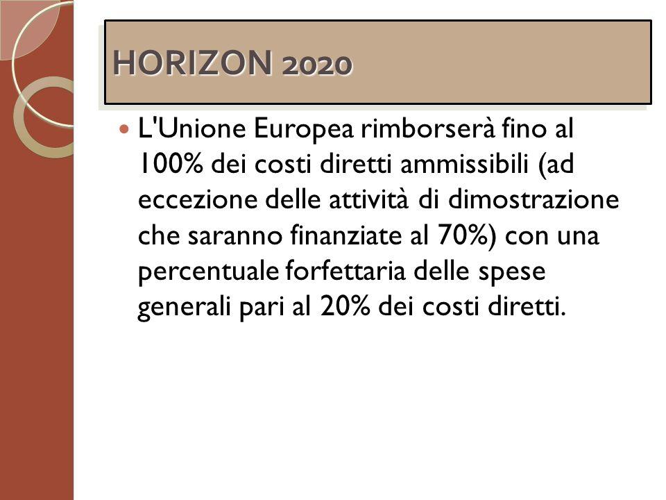 L'Unione Europea rimborserà fino al 100% dei costi diretti ammissibili (ad eccezione delle attività di dimostrazione che saranno finanziate al 70%) co