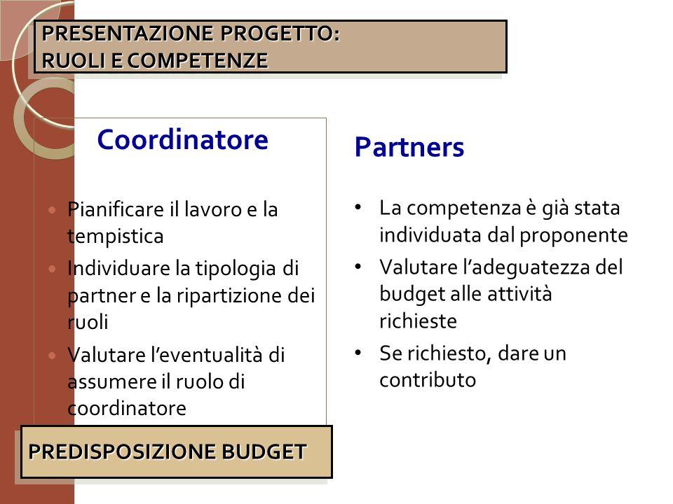 Coordinatore Pianificare il lavoro e la tempistica Individuare la tipologia di partner e la ripartizione dei ruoli Valutare leventualità di assumere i
