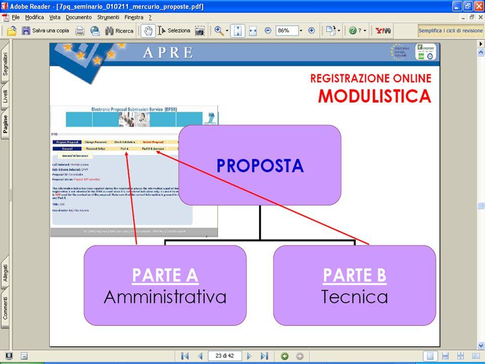 MODULI AMMINISTRATIVI ABSTRACT (A.2.1) FORMULARI AMMINISTRATIVI PER IL COORDINATORE E PER CIASCUN PARTNER (A.2.2) BUDGET COORDINATORE E DI CIASCUN PARTNER (A3.1) RIEPILOGO BUDGET (A.3.2) PARTE A