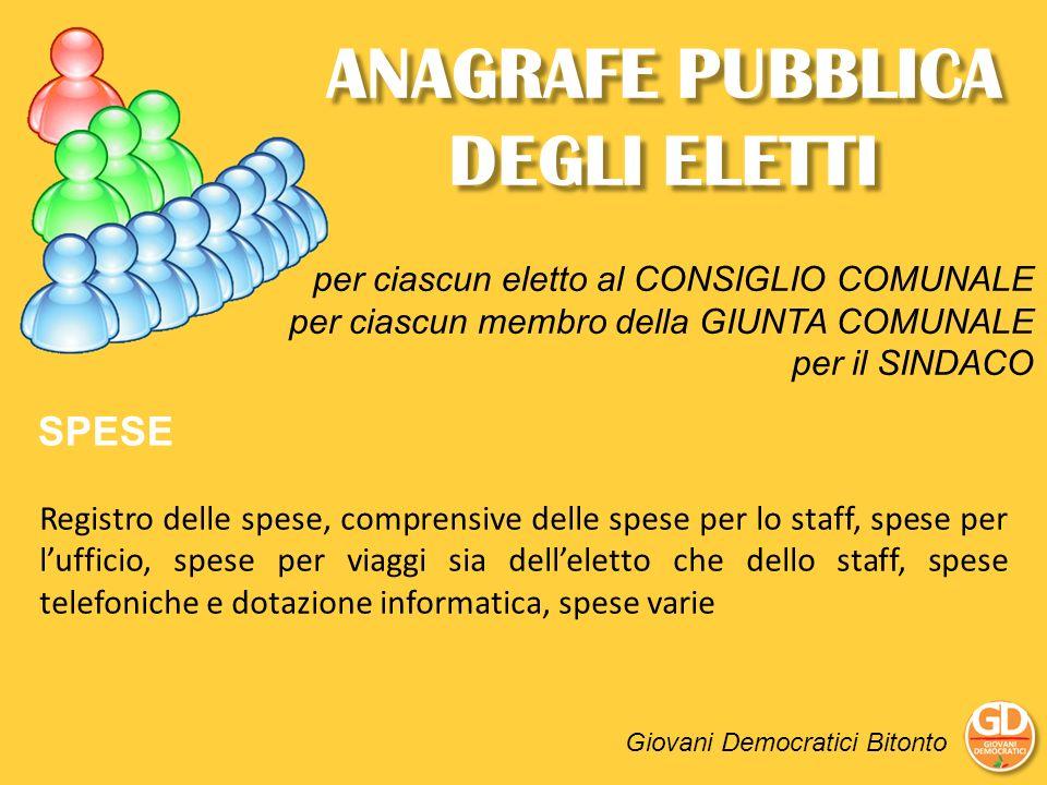 ANAGRAFE PUBBLICA DEGLI ELETTI Giovani Democratici Bitonto SPESE Registro delle spese, comprensive delle spese per lo staff, spese per lufficio, spese
