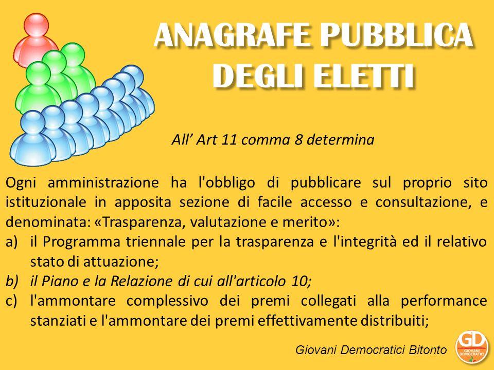 ANAGRAFE PUBBLICA DEGLI ELETTI Giovani Democratici Bitonto All Art 11 comma 8 determina Ogni amministrazione ha l'obbligo di pubblicare sul proprio si