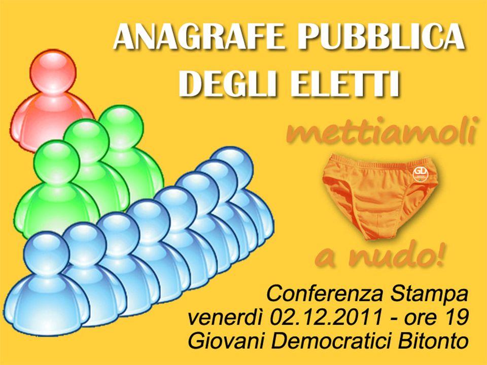 Giovani Democratici Bitonto