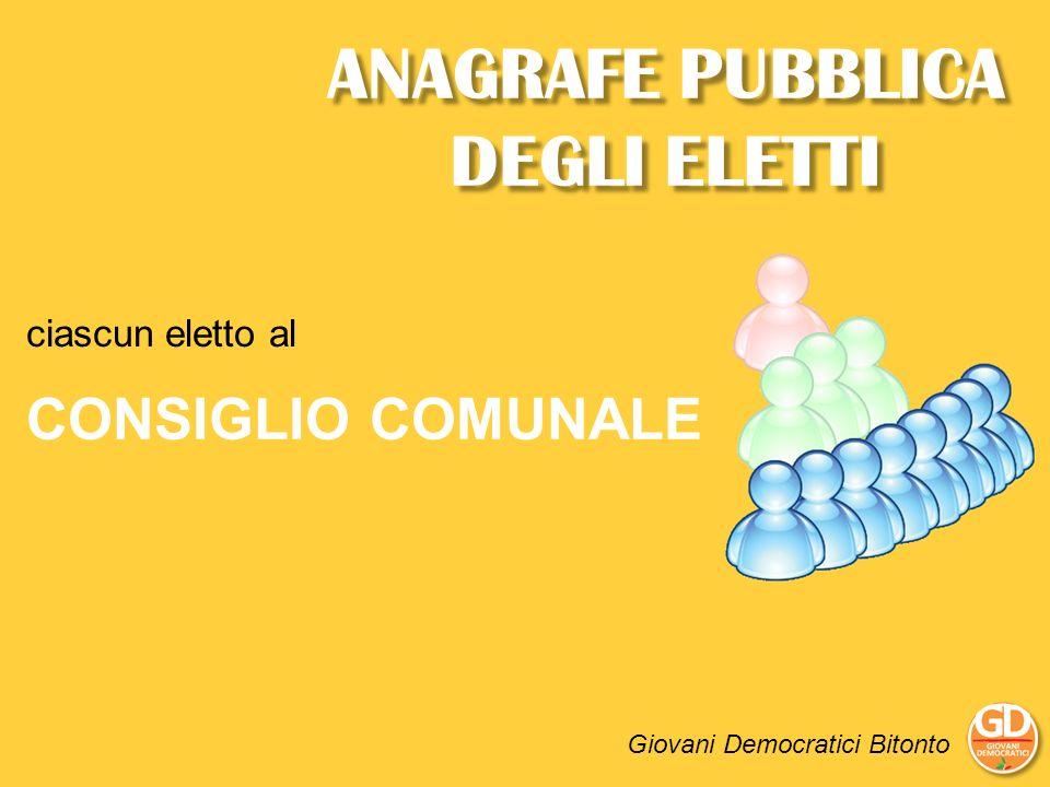 ANAGRAFE PUBBLICA DEGLI ELETTI Giovani Democratici Bitonto ciascun eletto al CONSIGLIO COMUNALE