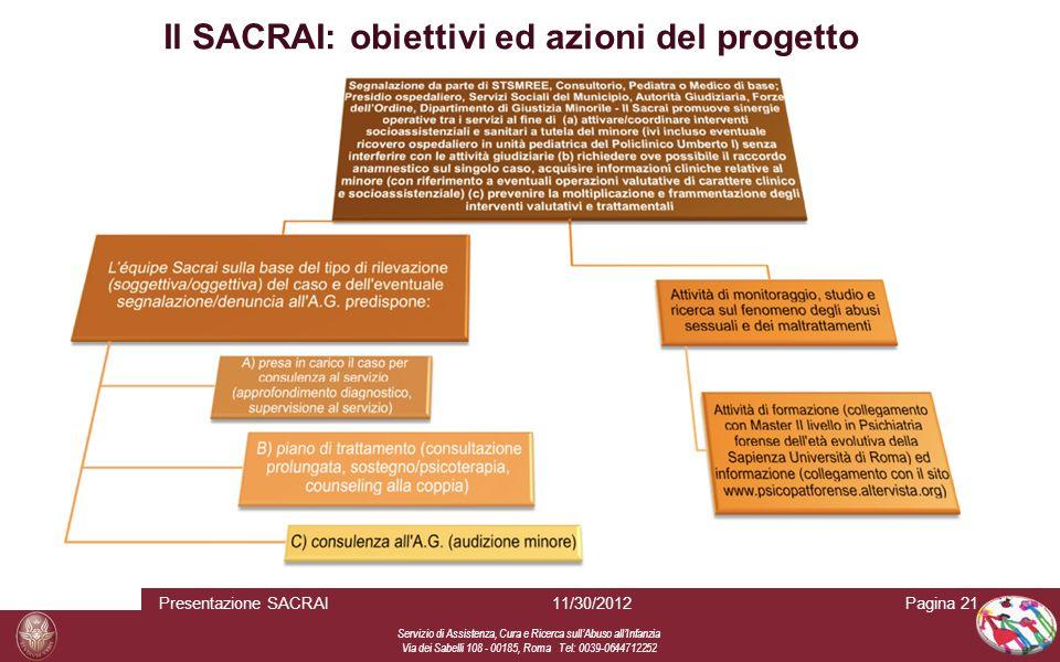 Servizio di Assistenza, Cura e Ricerca sull Abuso all Infanzia Via dei Sabelli 108 - 00185, Roma Tel: 0039-0644712252 Il SACRAI: obiettivi ed azioni d