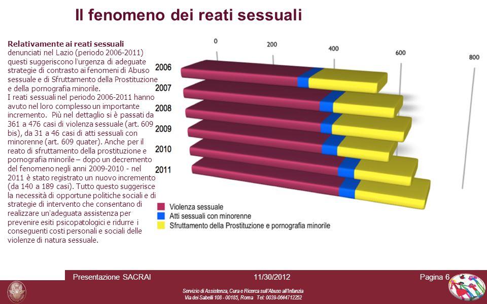 Servizio di Assistenza, Cura e Ricerca sull Abuso all Infanzia Via dei Sabelli 108 - 00185, Roma Tel: 0039-0644712252 Il fenomeno dei reati sessuali P