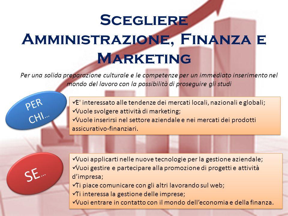 Scegliere Amministrazione, Finanza e Marketing Per una solida preparazione culturale e le competenze per un immediato inserimento nel mondo del lavoro