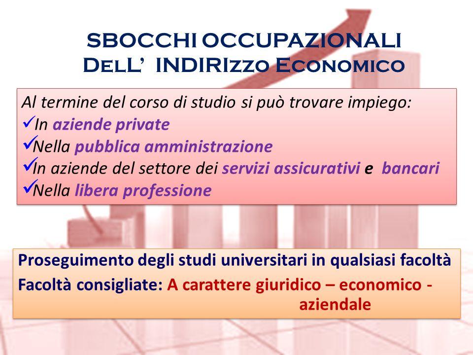 SBOCCHI OCCUPAZIONALI DelL INDIRIzzo Economico Al termine del corso di studio si può trovare impiego: In aziende private Nella pubblica amministrazion