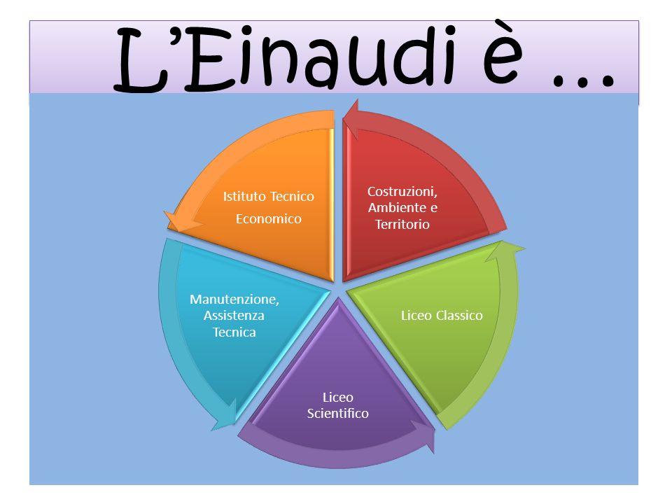 LEinaudi è … Costruzioni, Ambiente e Territorio Liceo Classico Liceo Scientifico Manutenzione, Assistenza Tecnica Istituto Tecnico Economico