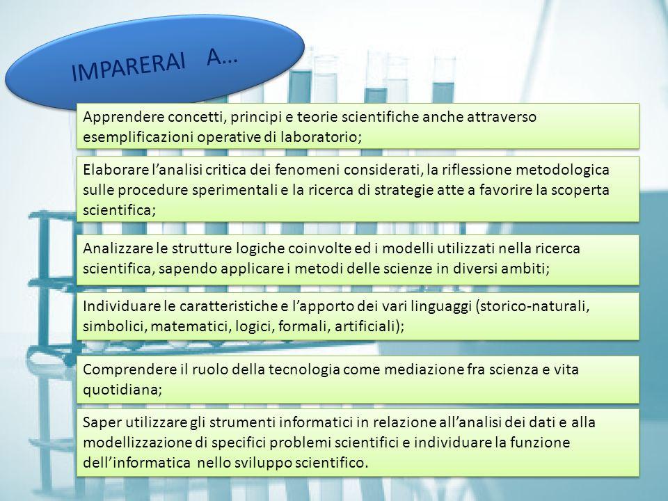 IMPARERAI A… Apprendere concetti, principi e teorie scientifiche anche attraverso esemplificazioni operative di laboratorio; Apprendere concetti, prin