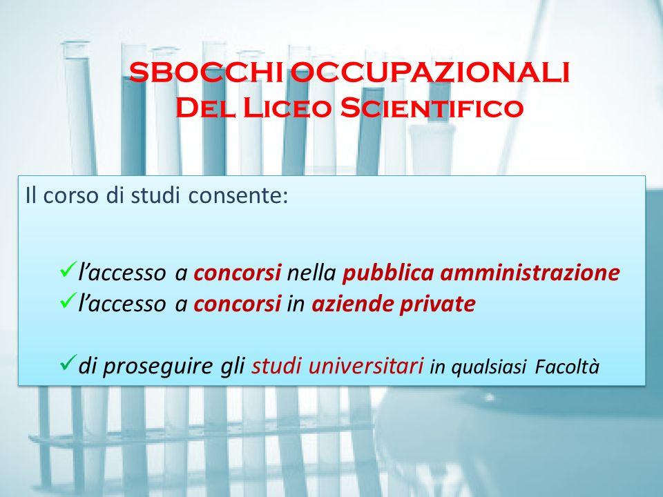 SBOCCHI OCCUPAZIONALI Del Liceo Scientifico Il corso di studi consente: l accesso a concorsi nella pubblica amministrazione l accesso a concorsi in az
