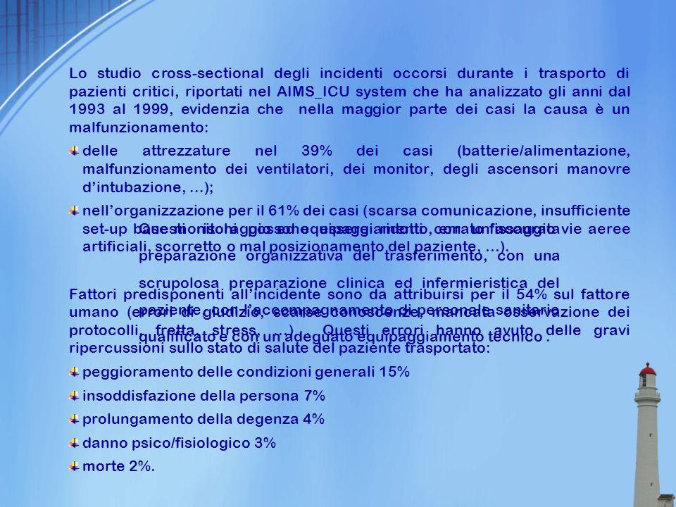 Lo studio cross-sectional degli incidenti occorsi durante i trasporto di pazienti critici, riportati nel AIMS_ICU system che ha analizzato gli anni da
