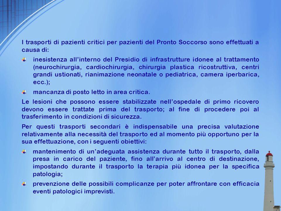 I trasporti di pazienti critici per pazienti del Pronto Soccorso sono effettuati a causa di: inesistenza allinterno del Presidio di infrastrutture ido