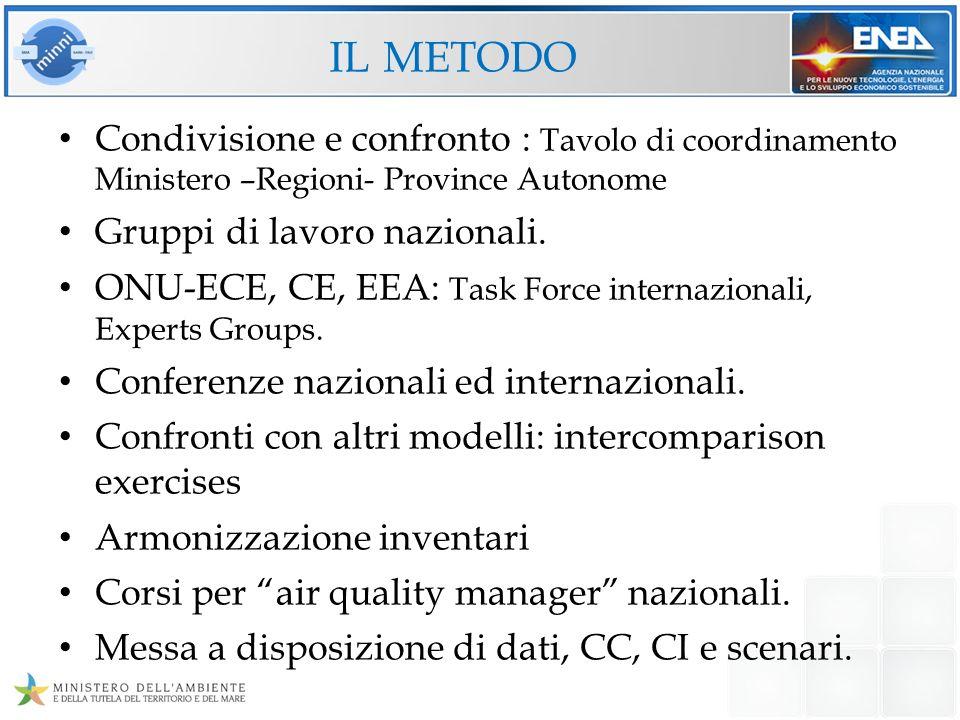 IL METODO Condivisione e confronto : Tavolo di coordinamento Ministero –Regioni- Province Autonome Gruppi di lavoro nazionali. ONU-ECE, CE, EEA: Task