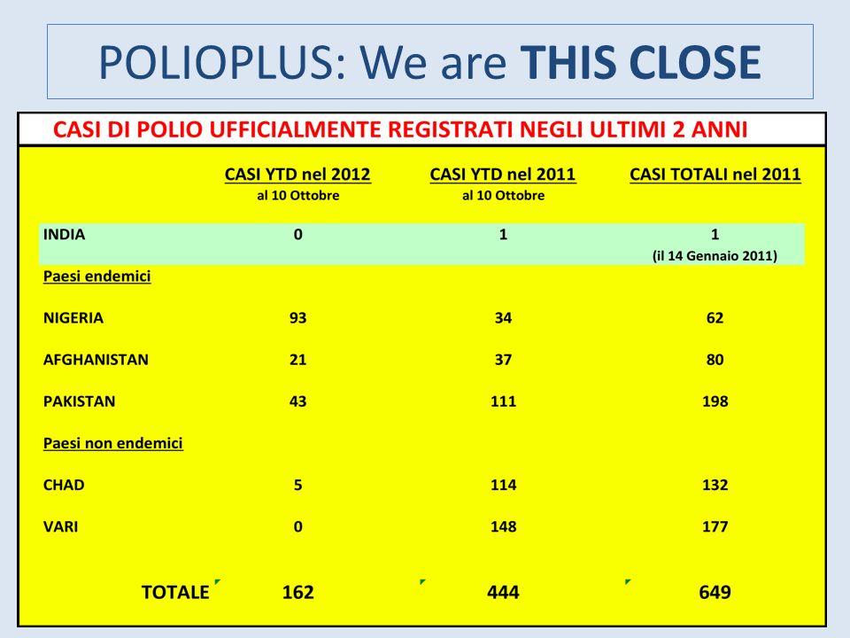 POLIOPLUS: We are THIS CLOSE