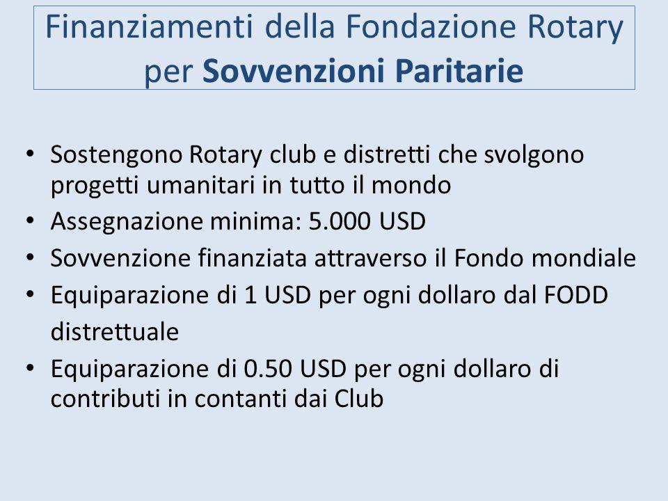Finanziamenti della Fondazione Rotary per Sovvenzioni Paritarie Sostengono Rotary club e distretti che svolgono progetti umanitari in tutto il mondo A