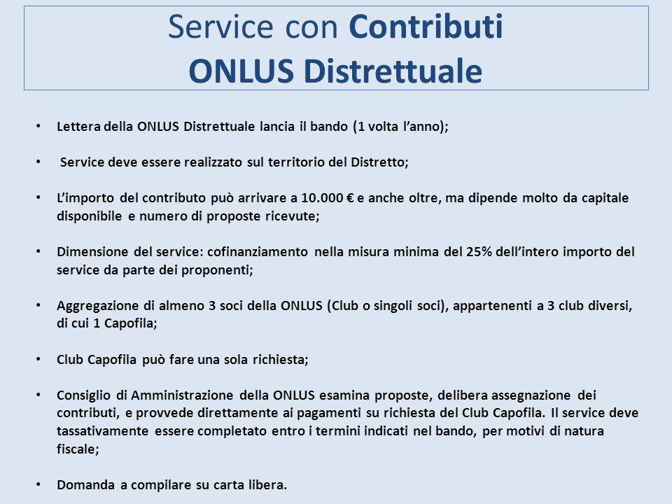 Service con Contributi ONLUS Distrettuale Lettera della ONLUS Distrettuale lancia il bando (1 volta lanno); Service deve essere realizzato sul territo