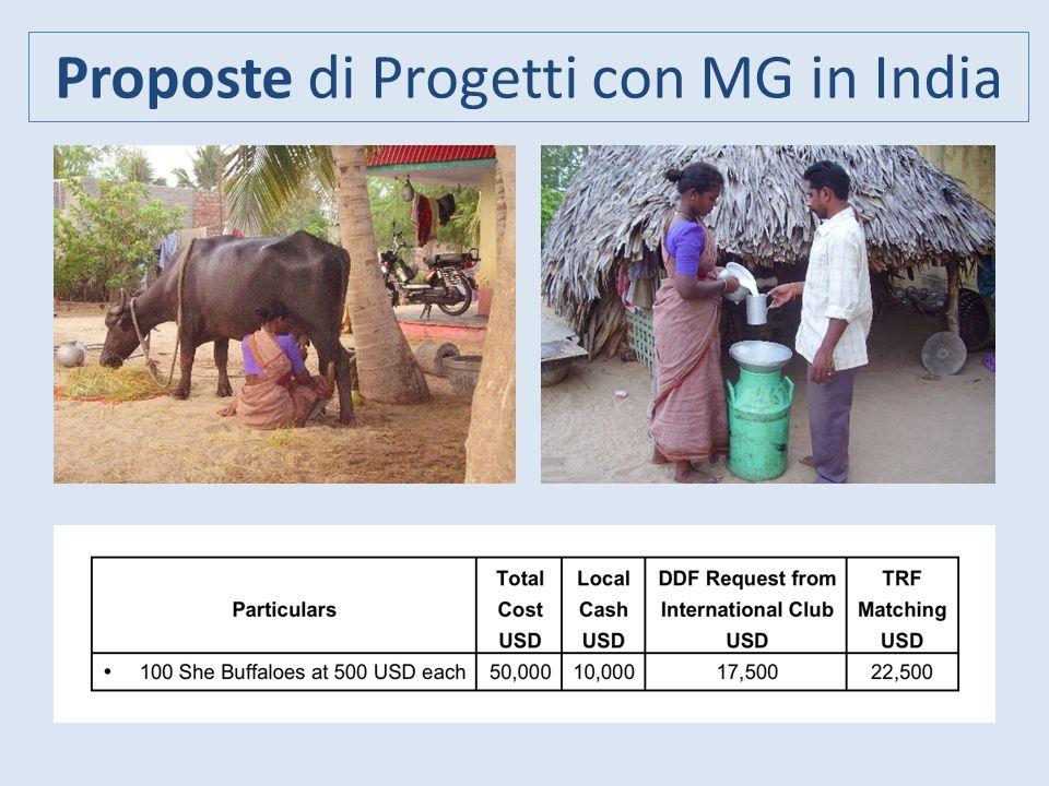 Proposte di Progetti con MG in India